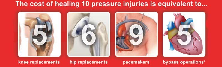 cost of healing pressure ulcers