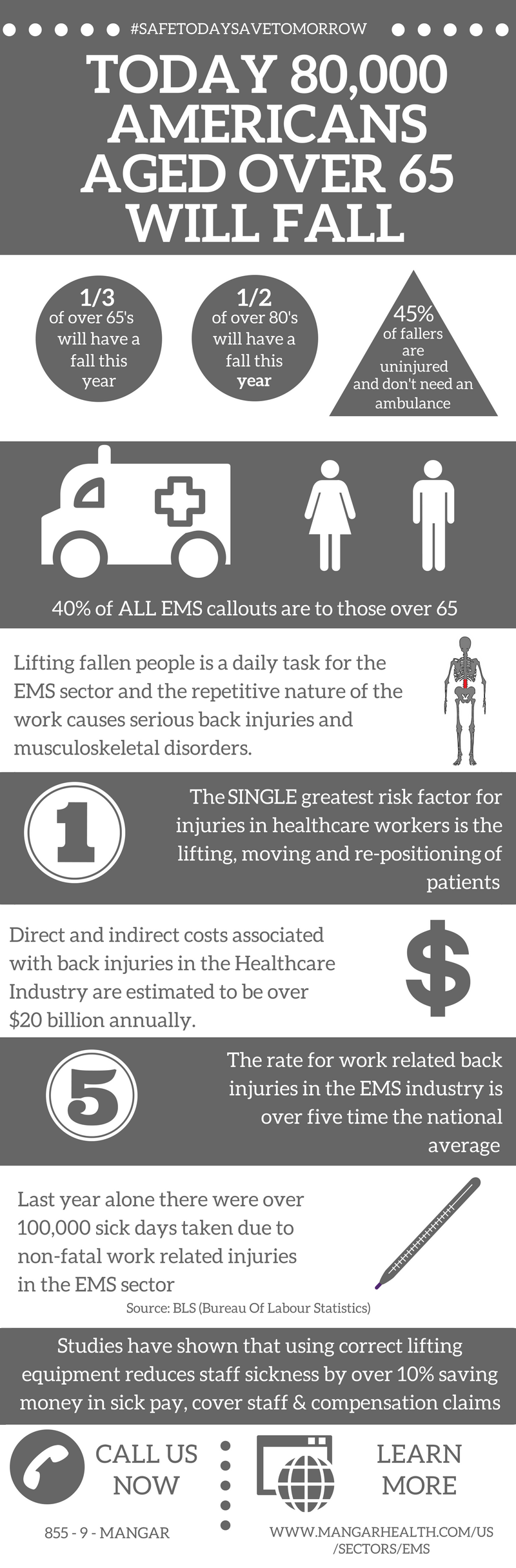 EMS Infographic